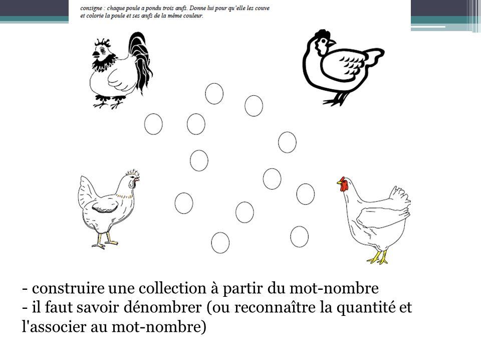 - construire une collection à partir du mot-nombre - il faut savoir dénombrer (ou reconnaître la quantité et l'associer au mot-nombre)