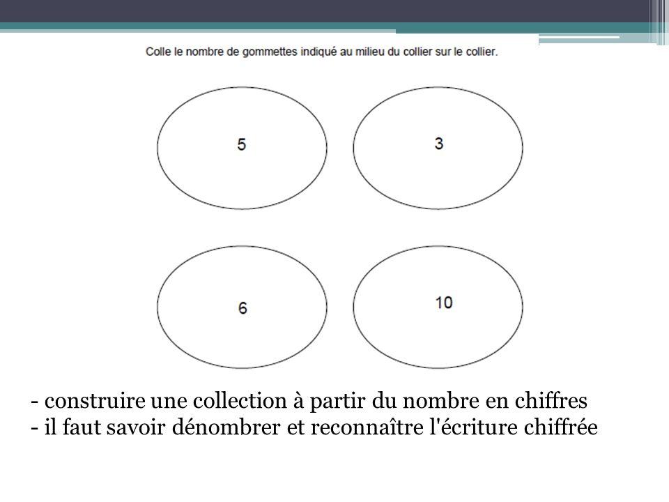 - construire une collection à partir du nombre en chiffres - il faut savoir dénombrer et reconnaître l'écriture chiffrée