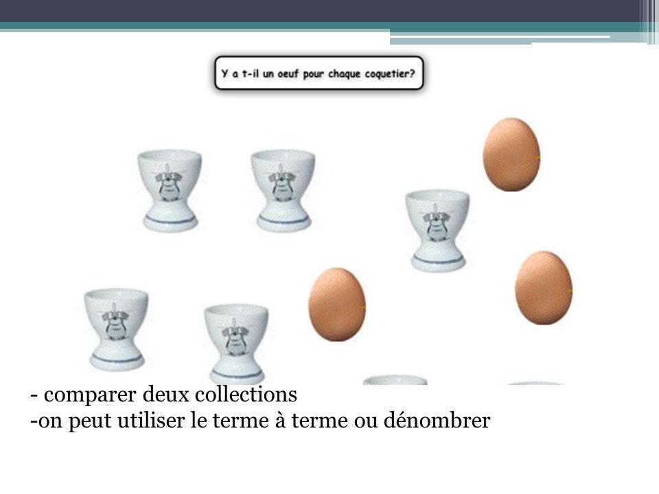 - comparer deux collections -on peut utiliser le terme à terme ou dénombrer