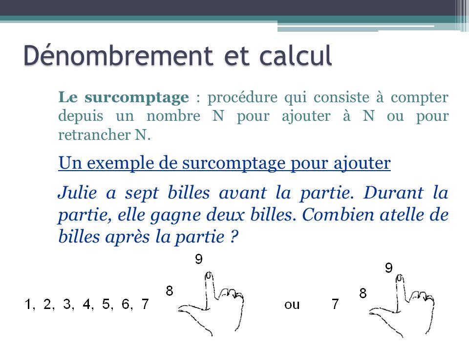 Le surcomptage : procédure qui consiste à compter depuis un nombre N pour ajouter à N ou pour retrancher N. Un exemple de surcomptage pour ajouter Jul