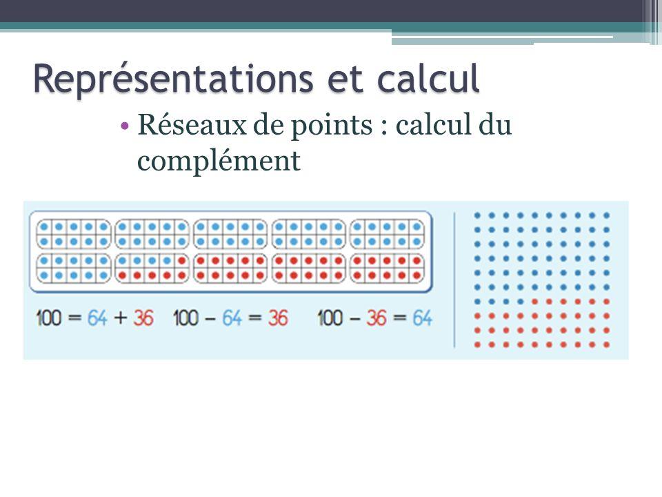 Réseaux de points : calcul du complément Représentations et calcul