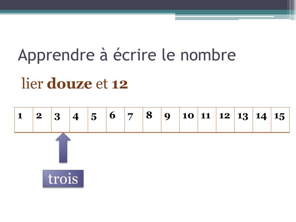 Apprendre à écrire le nombre lier douze et 12 123456789101112131415 trois