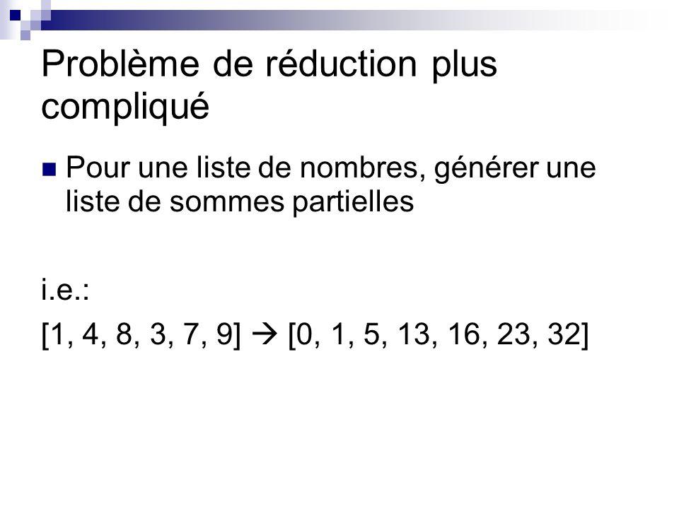 Problème de réduction plus compliqué Pour une liste de nombres, générer une liste de sommes partielles i.e.: [1, 4, 8, 3, 7, 9] [0, 1, 5, 13, 16, 23, 32]