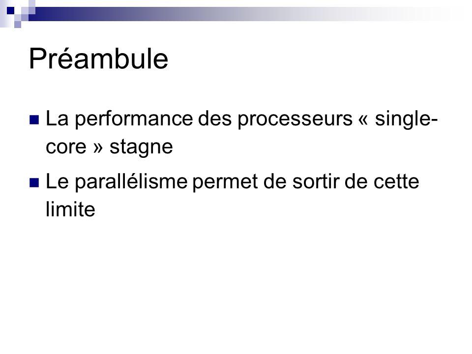 Préambule La performance des processeurs « single- core » stagne Le parallélisme permet de sortir de cette limite