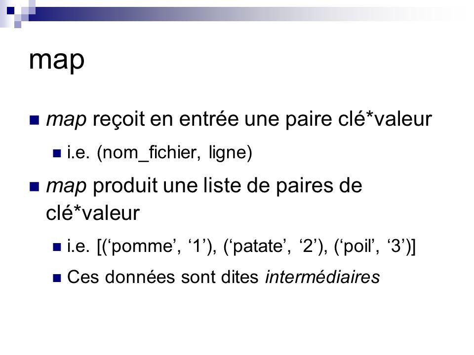 map map reçoit en entrée une paire clé*valeur i.e.