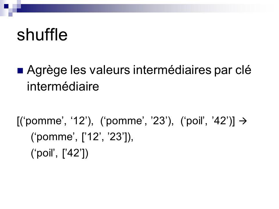 shuffle Agrège les valeurs intermédiaires par clé intermédiaire [(pomme, 12), (pomme, 23), (poil, 42)] (pomme, [12, 23]), (poil, [42])