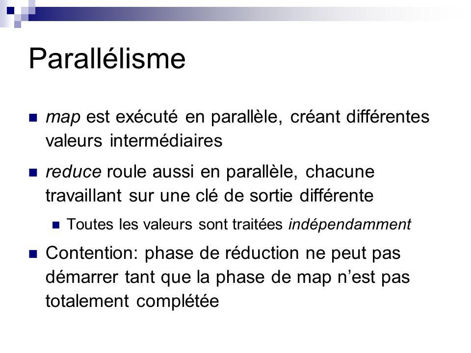 Parallélisme map est exécuté en parallèle, créant différentes valeurs intermédiaires reduce roule aussi en parallèle, chacune travaillant sur une clé de sortie différente Toutes les valeurs sont traitées indépendamment Contention: phase de réduction ne peut pas démarrer tant que la phase de map nest pas totalement complétée