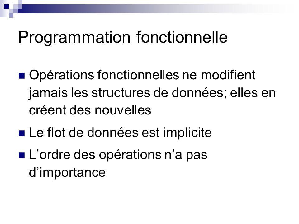 Opérations fonctionnelles ne modifient jamais les structures de données; elles en créent des nouvelles Le flot de données est implicite Lordre des opérations na pas dimportance