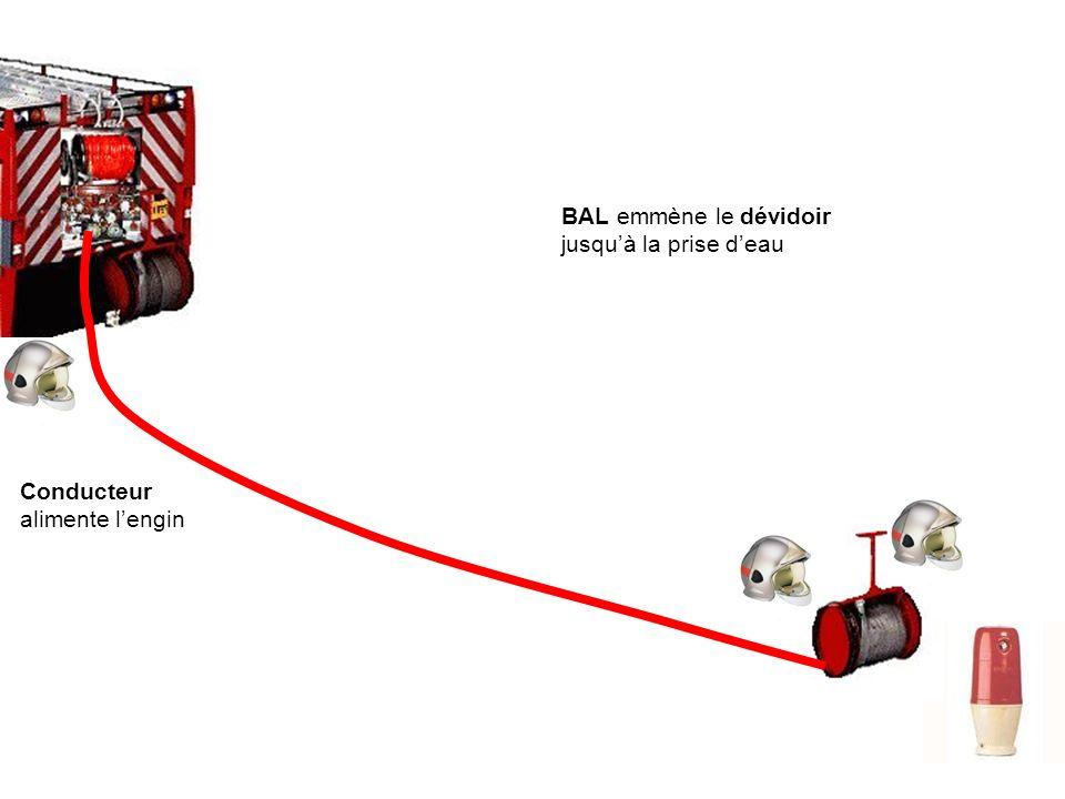 BAL décroche le dévidoir (division enlevée si nécessaire) et passe le raccord au conducteur. BAL prend matériel pour BI PI