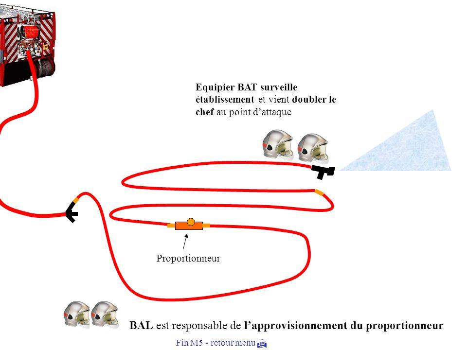 Equipier BAT ouvre leau ou ordonne son ouverture Proportionneur