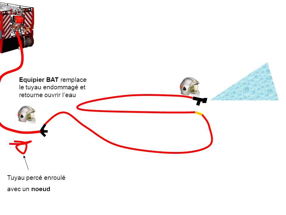 Equipier BAT se rend à la prise deau et crie: « Prêt! » Chef BAT : « Fermez leau ! »
