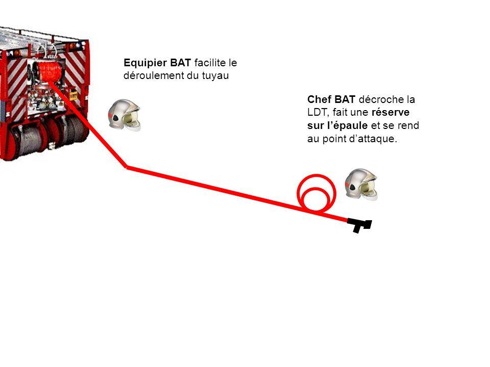 Equipier BAT facilite le déroulement du tuyau Chef BAT décroche la LDT, fait une réserve sur lépaule et se rend au point dattaque.