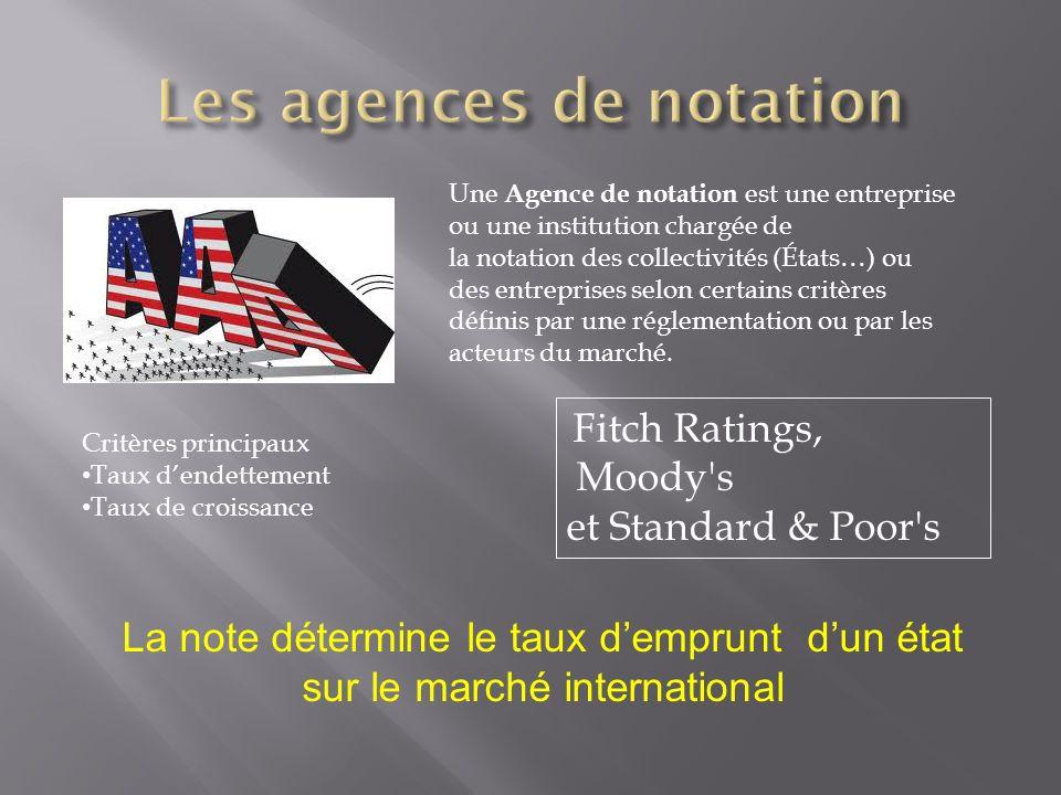 Une Agence de notation est une entreprise ou une institution chargée de la notation des collectivités (États…) ou des entreprises selon certains critè