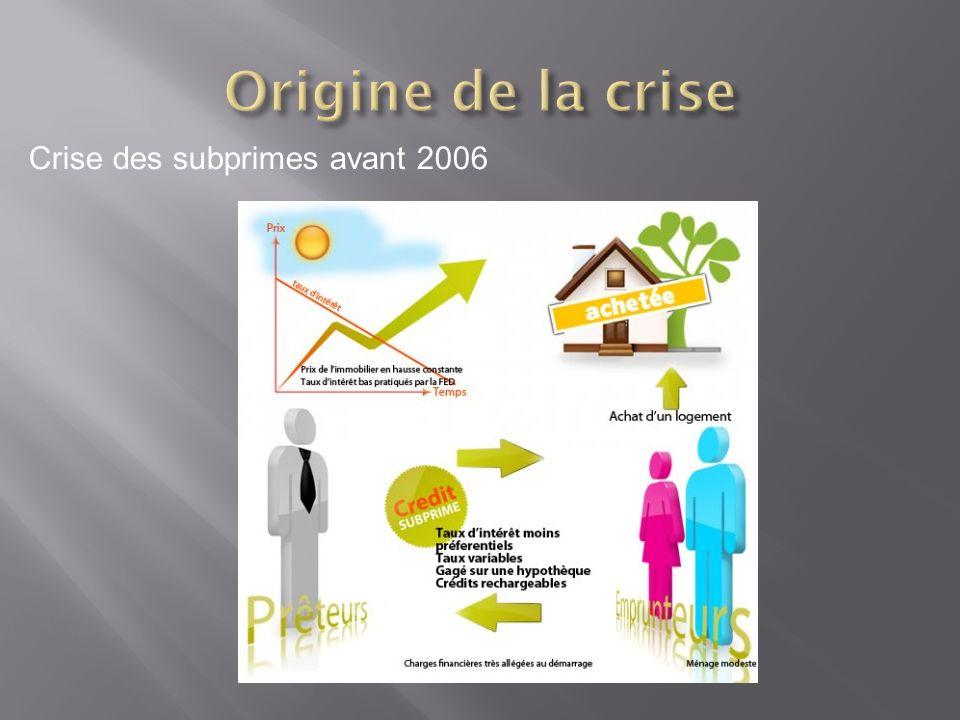 Crise des subprimes avant 2006