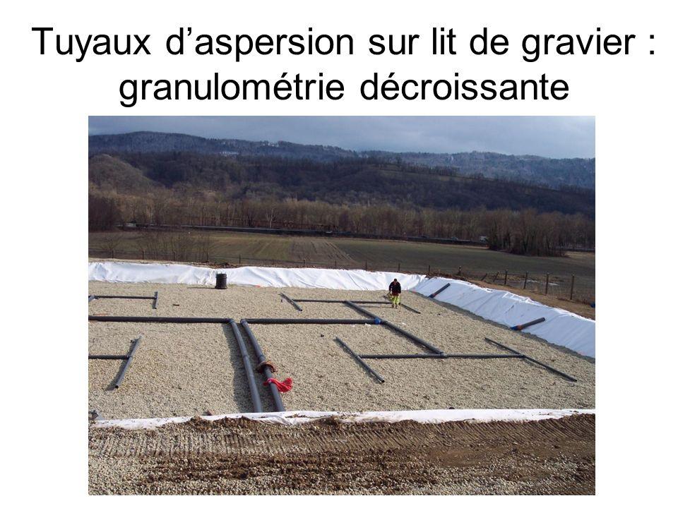 Tuyaux daspersion sur lit de gravier : granulométrie décroissante