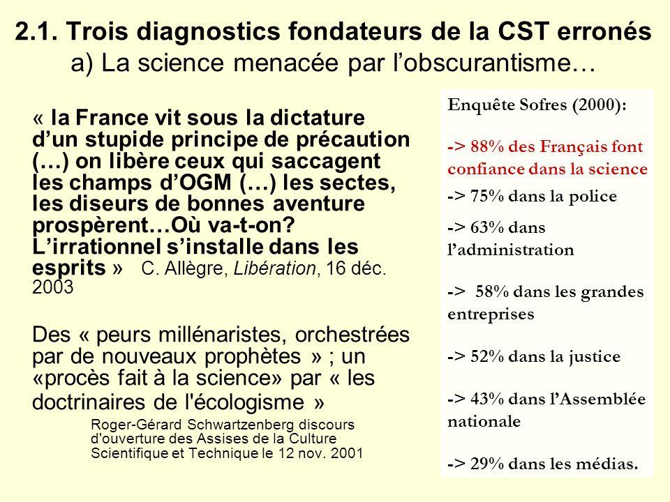 2.1. Trois diagnostics fondateurs de la CST erronés a) La science menacée par lobscurantisme… « la France vit sous la dictature dun stupide principe d