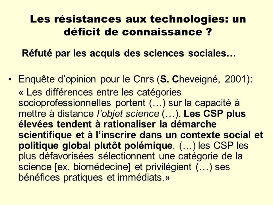 Les résistances aux technologies: un déficit de connaissance .