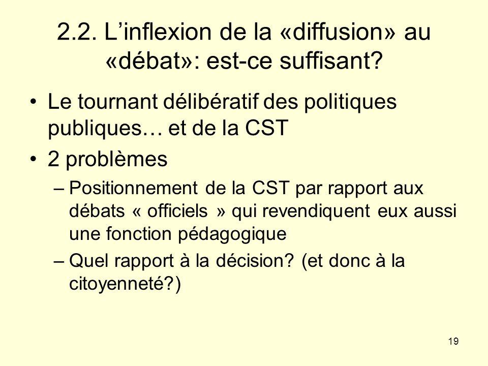 19 2.2.Linflexion de la «diffusion» au «débat»: est-ce suffisant.