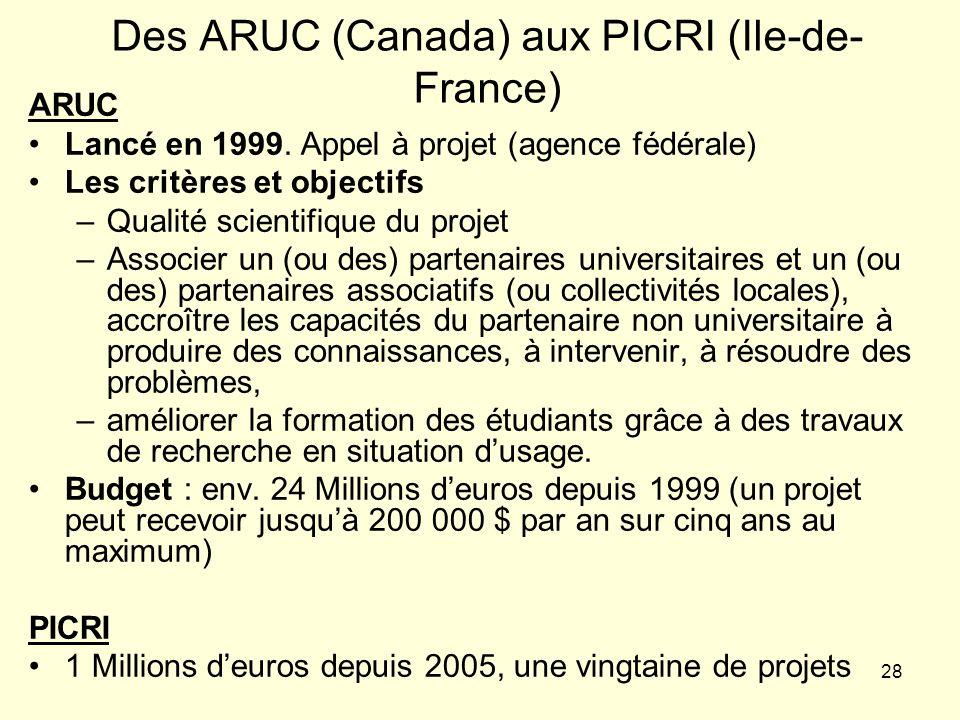 28 Des ARUC (Canada) aux PICRI (Ile-de- France) ARUC Lancé en 1999.