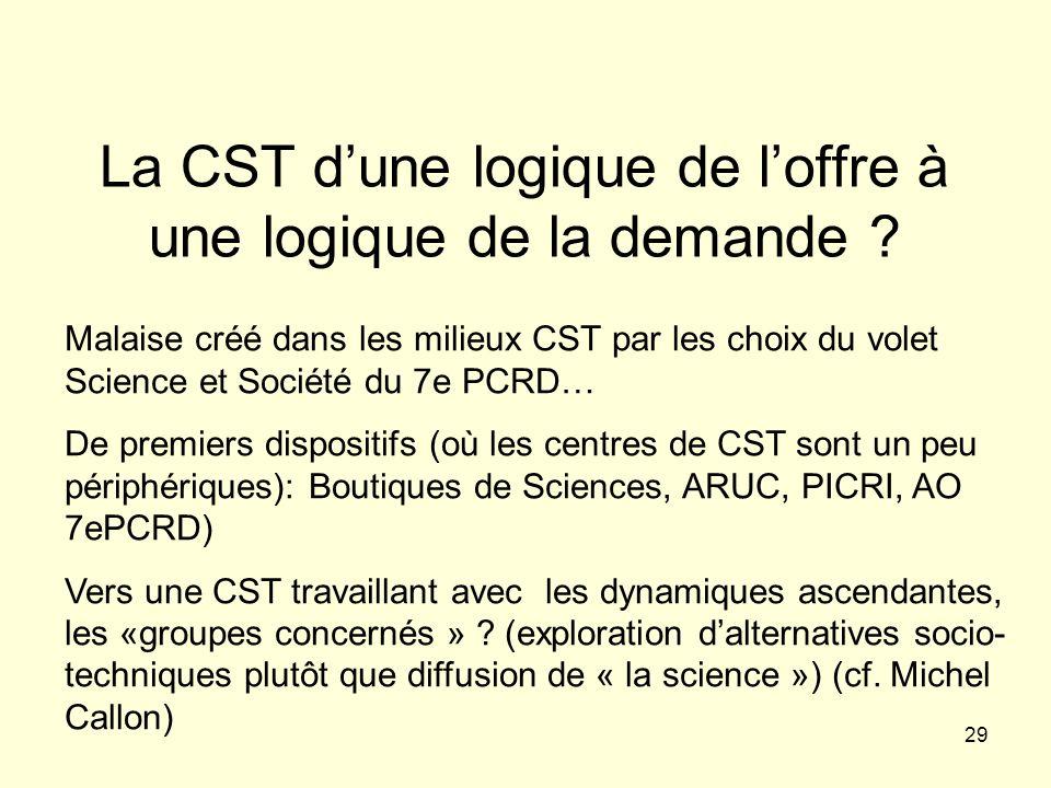 29 La CST dune logique de loffre à une logique de la demande .