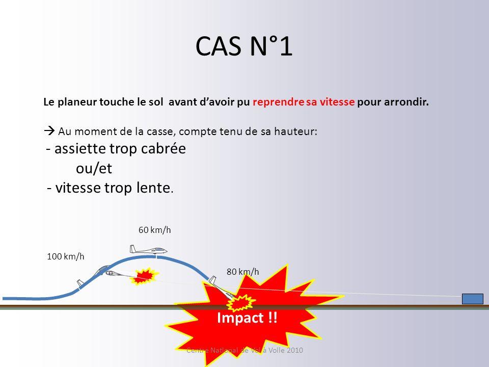 Impact !! CAS N°1 100 km/h 60 km/h 80 km/h Le planeur touche le sol avant davoir pu reprendre sa vitesse pour arrondir. Au moment de la casse, compte