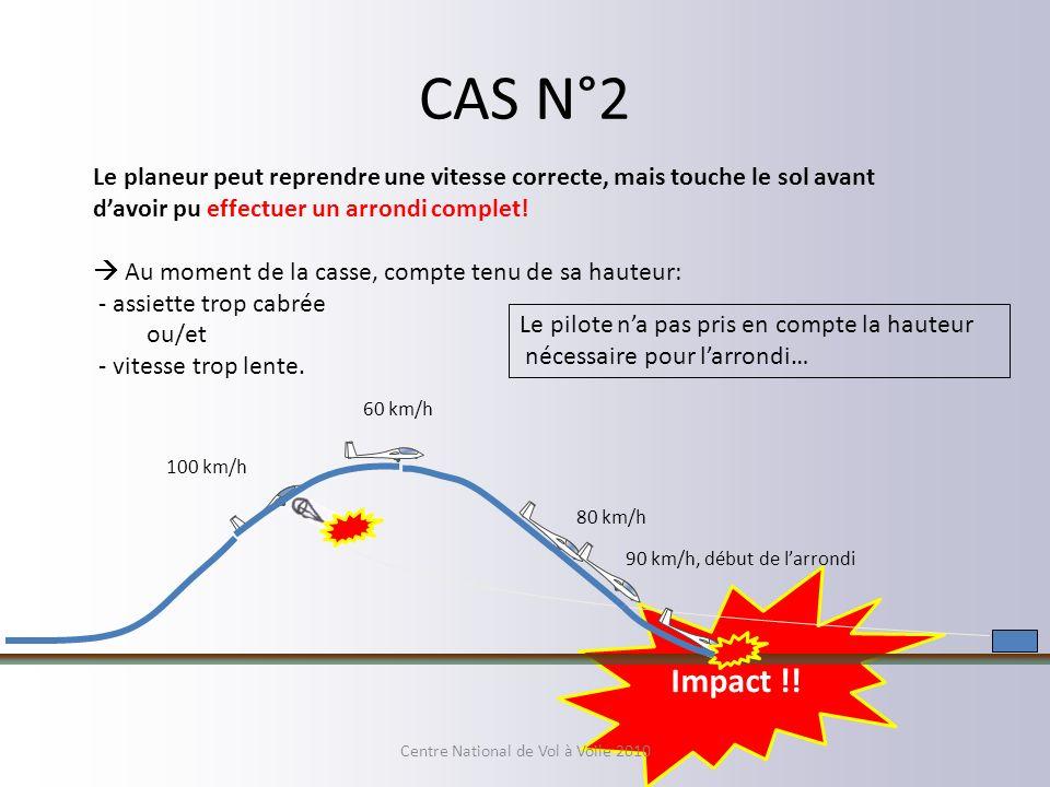 Impact !! CAS N°2 100 km/h 60 km/h 80 km/h Le planeur peut reprendre une vitesse correcte, mais touche le sol avant davoir pu effectuer un arrondi com