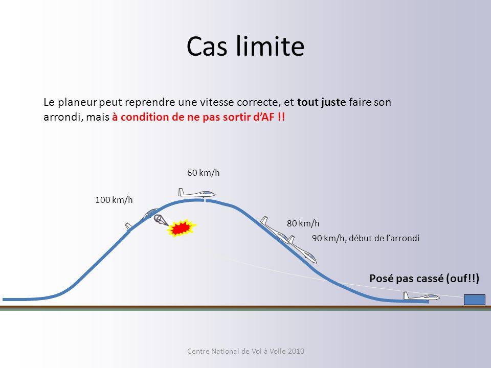 Cas limite 100 km/h 60 km/h 80 km/h Le planeur peut reprendre une vitesse correcte, et tout juste faire son arrondi, mais à condition de ne pas sortir