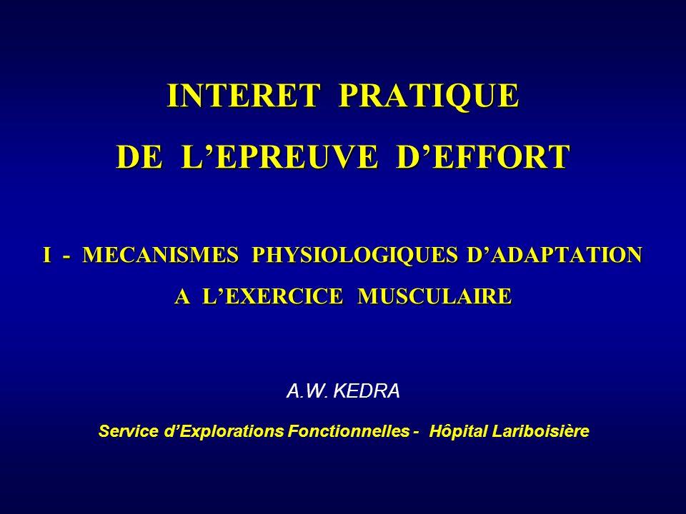 INTERET PRATIQUE DE LEPREUVE DEFFORT I - MECANISMES PHYSIOLOGIQUES DADAPTATION A LEXERCICE MUSCULAIRE A.W. KEDRA Service dExplorations Fonctionnelles