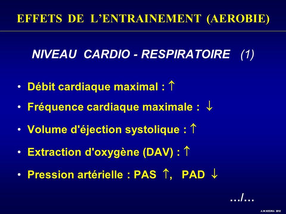 EFFETS DE LENTRAINEMENT (AEROBIE) NIVEAU CARDIO - RESPIRATOIRE (1) Débit cardiaque maximal : Fréquence cardiaque maximale : Volume d'éjection systoliq