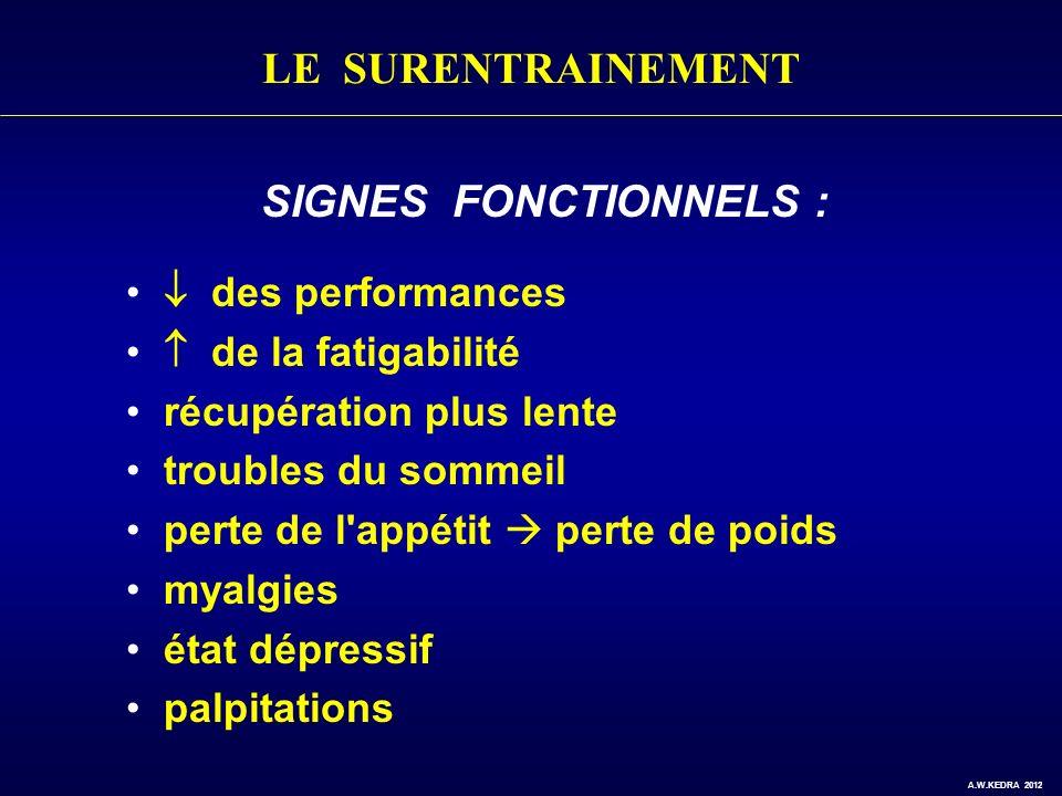 LE SURENTRAINEMENT SIGNES FONCTIONNELS : des performances de la fatigabilité récupération plus lente troubles du sommeil perte de l'appétit perte de p