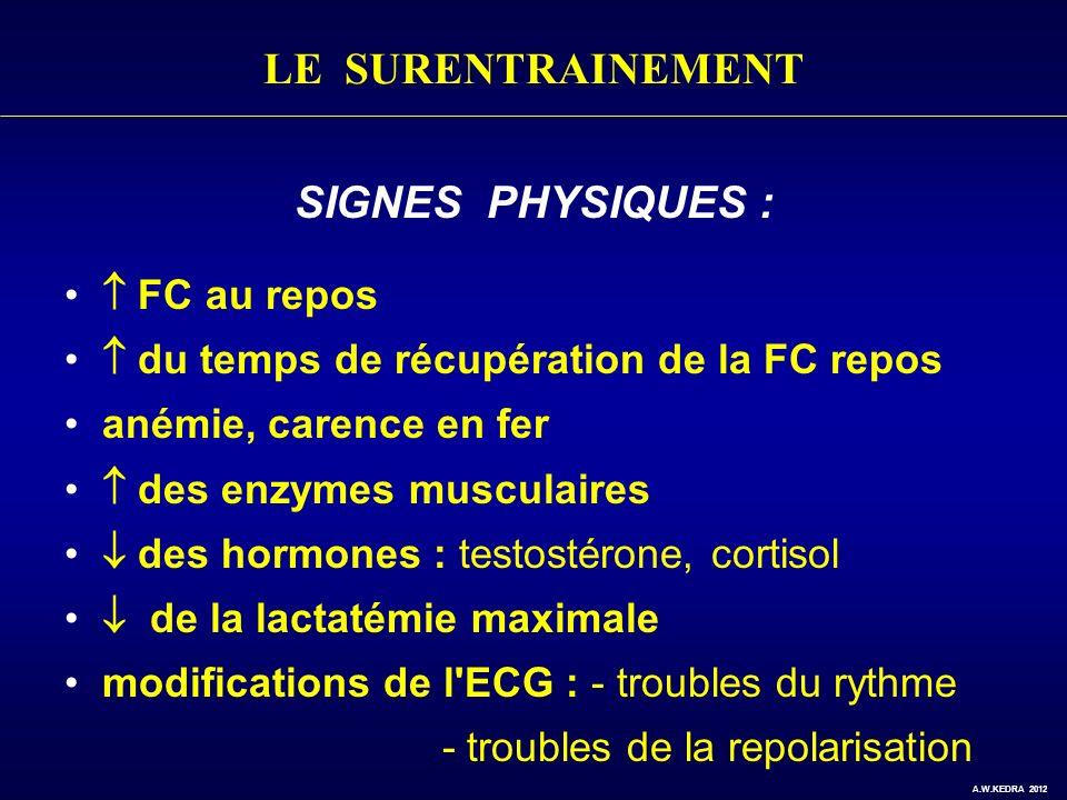 LE SURENTRAINEMENT SIGNES PHYSIQUES : FC au repos du temps de récupération de la FC repos anémie, carence en fer des enzymes musculaires des hormones
