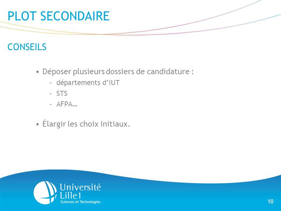 10 PLOT SECONDAIRE CONSEILS Déposer plusieurs dossiers de candidature : –départements dIUT –STS –AFPA… Élargir les choix initiaux.