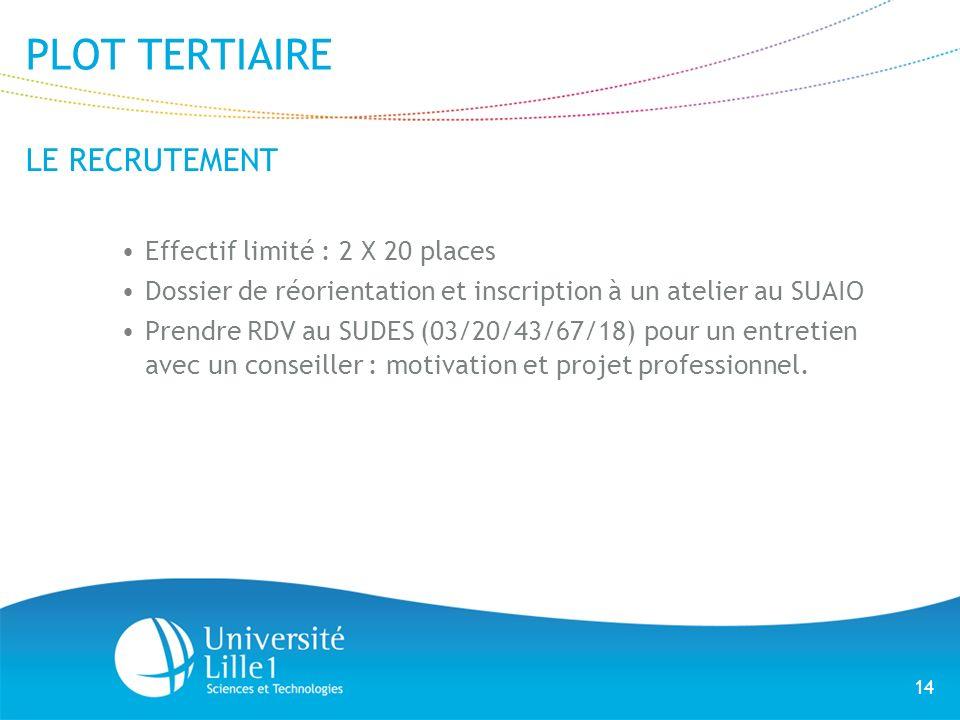 14 PLOT TERTIAIRE LE RECRUTEMENT Effectif limité : 2 X 20 places Dossier de réorientation et inscription à un atelier au SUAIO Prendre RDV au SUDES (0