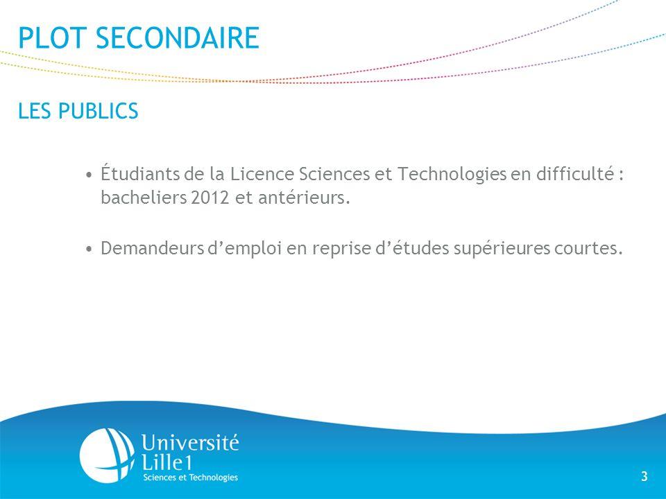 3 LES PUBLICS Étudiants de la Licence Sciences et Technologies en difficulté : bacheliers 2012 et antérieurs. Demandeurs demploi en reprise détudes su
