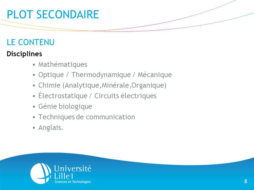 8 PLOT SECONDAIRE LE CONTENU Disciplines Mathématiques Optique / Thermodynamique / Mécanique Chimie (Analytique,Minérale,Organique) Électrostatique /