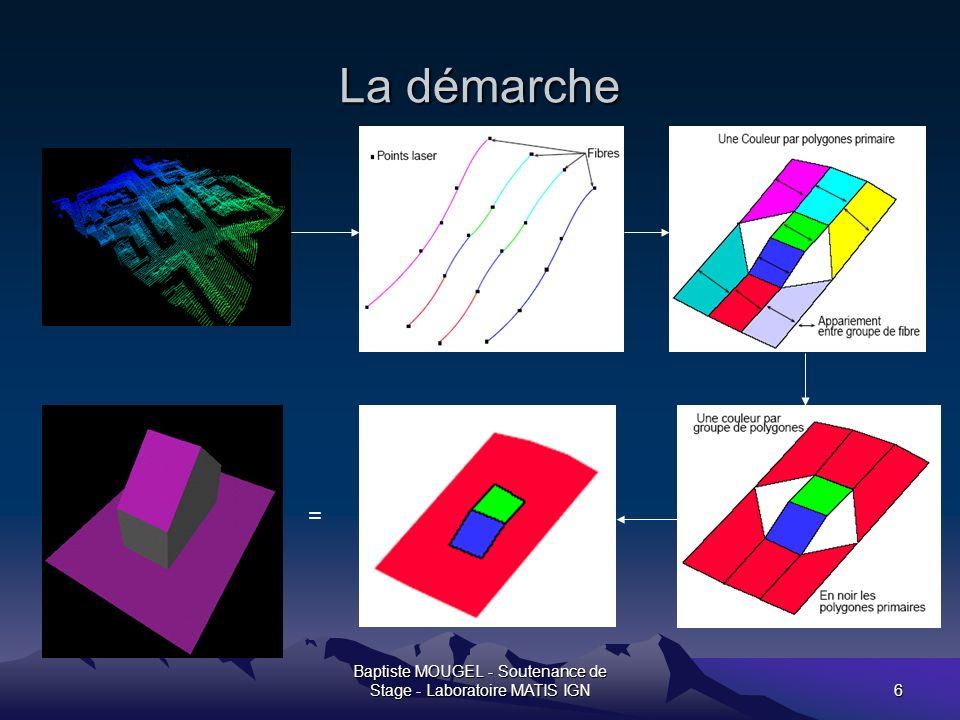 Baptiste MOUGEL - Soutenance de Stage - Laboratoire MATIS IGN7 La segmentation des fibres But de létape : regrouper les points 3D de manière cohérente Entrée Sortie