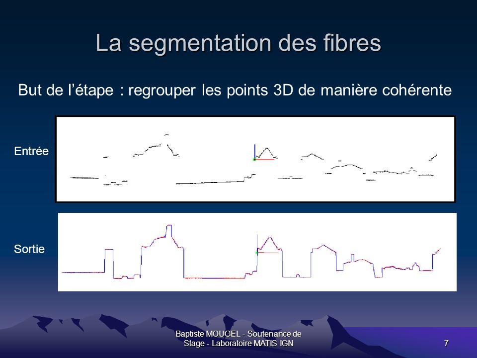 Baptiste MOUGEL - Soutenance de Stage - Laboratoire MATIS IGN8 La segmentation des fibres Problème : la courbure de fibre Une fibre en vue de dessus Corde 2D Corde 3D