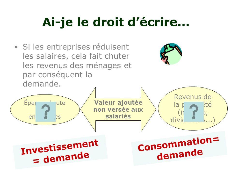 Revenons à notre propos Un euro de valeur ajoutée Versé en salaires Versé en intérêts, dividendes. Il sera principalement... consommé épargné OU