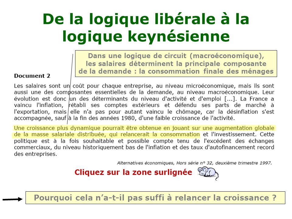 De la logique libérale à la logique keynésienne document du bac 2001 Quelles sont les conséquences positives de la modération salariale évoquées ici ?
