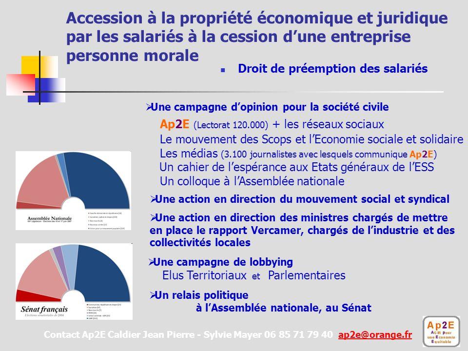 Accession à la propriété économique et juridique par les salariés à la cession dune entreprise personne morale Comment ensemble passer du dire au fair
