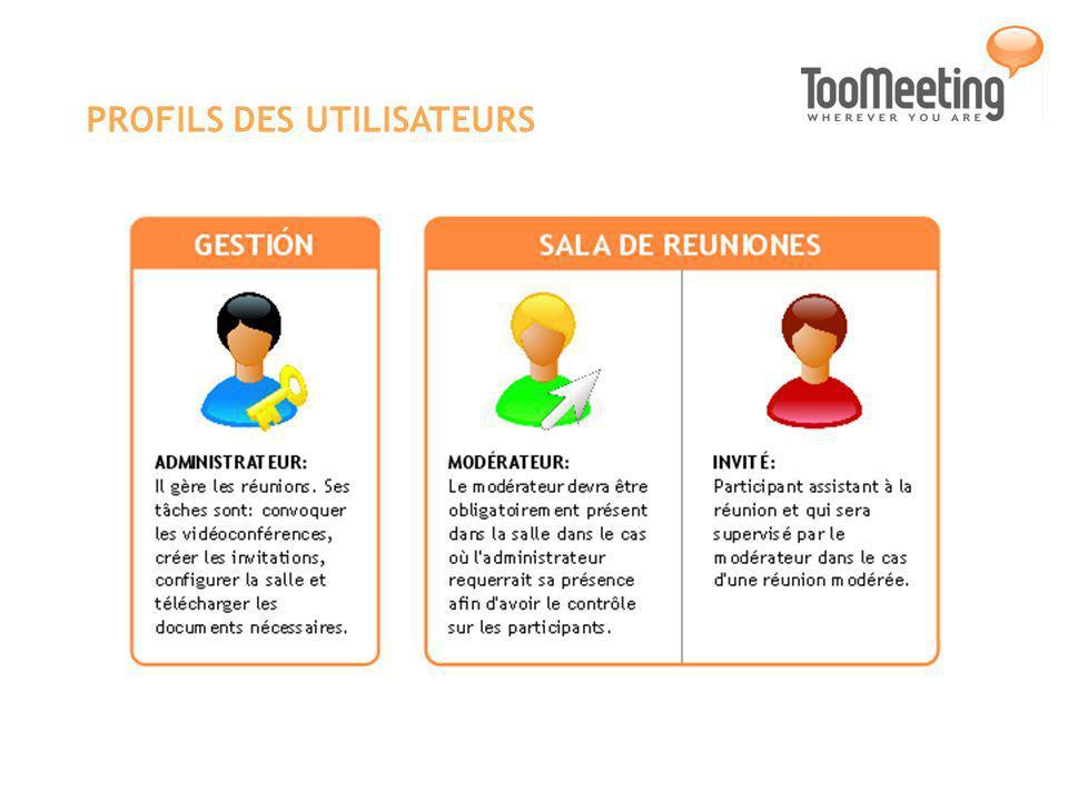 PROFILS DES UTILISATEURS