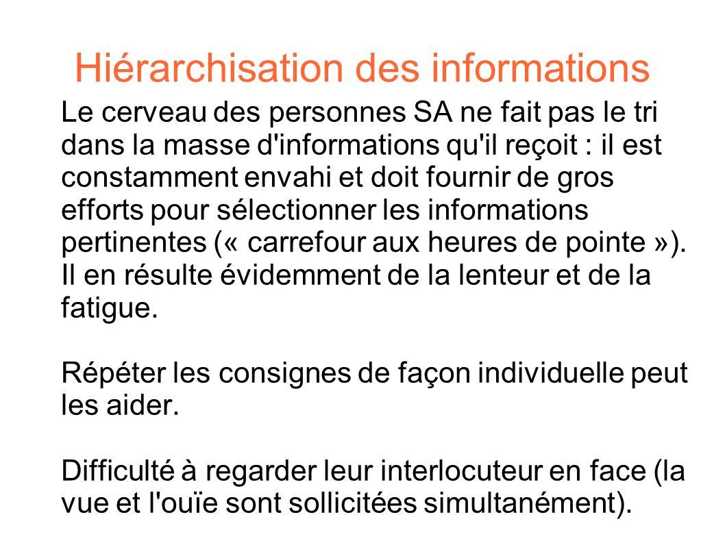 Hiérarchisation des informations Le cerveau des personnes SA ne fait pas le tri dans la masse d informations qu il reçoit : il est constamment envahi et doit fournir de gros efforts pour sélectionner les informations pertinentes (« carrefour aux heures de pointe »).