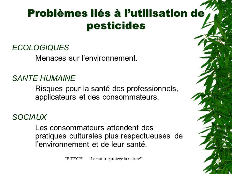 Mais surtout au niveau REGLEMENTATION: 200 molécules sont aujourdhui interdites dutilisation en EUROPE.ET EFFETS DURABLES: Certains ravageurs sont devenus résistants aux pesticides utilisés.