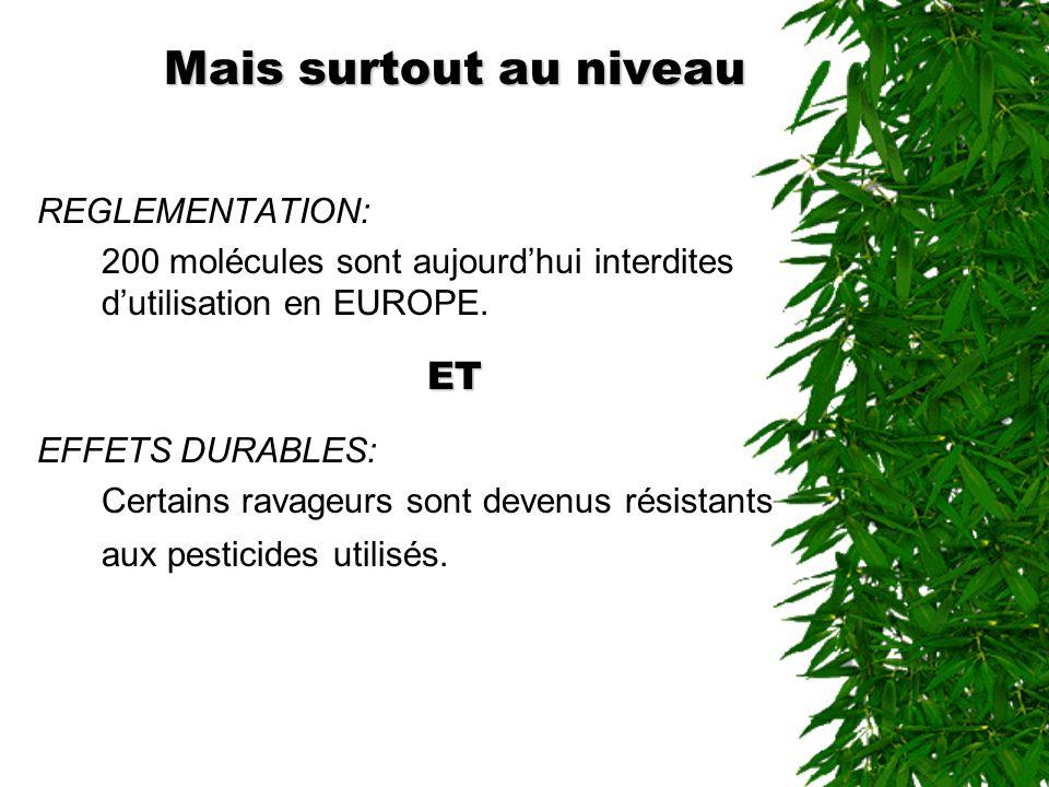 Mais surtout au niveau REGLEMENTATION: 200 molécules sont aujourdhui interdites dutilisation en EUROPE.ET EFFETS DURABLES: Certains ravageurs sont dev