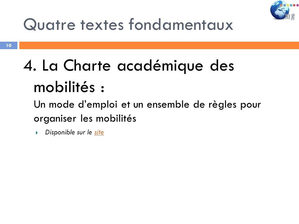 Quatre textes fondamentaux 10 4. La Charte académique des mobilités : Un mode demploi et un ensemble de règles pour organiser les mobilités Disponible