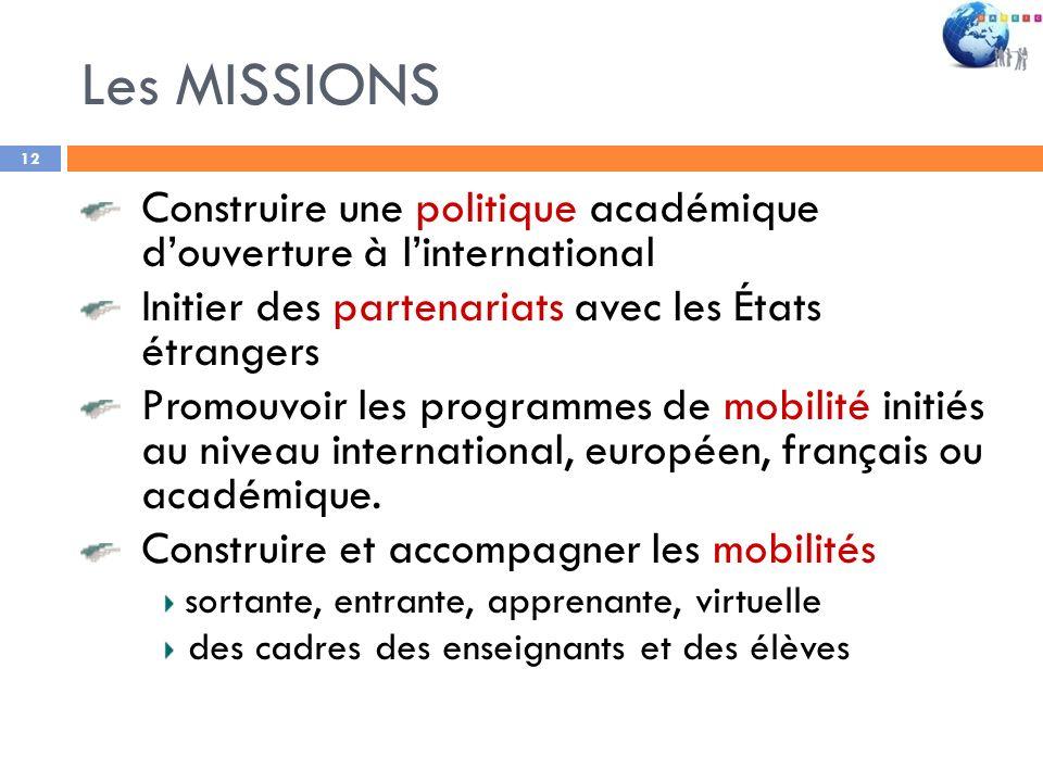Les MISSIONS 12 Construire une politique académique douverture à linternational Initier des partenariats avec les États étrangers Promouvoir les progr