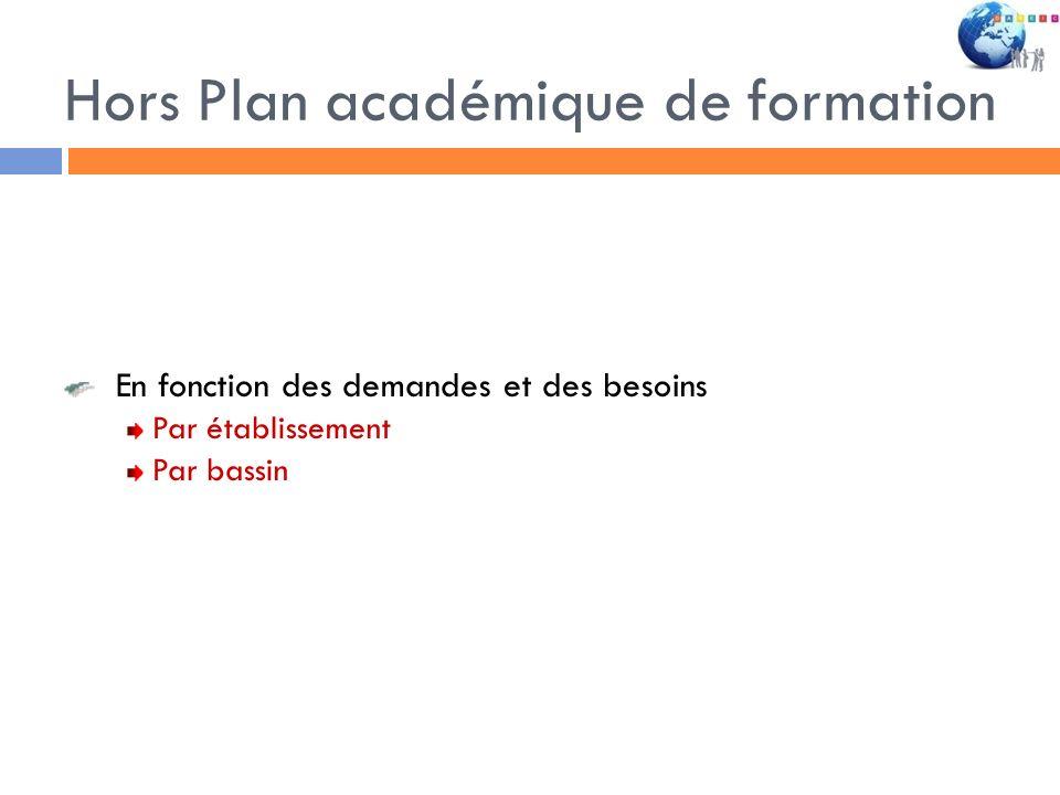Hors Plan académique de formation En fonction des demandes et des besoins Par établissement Par bassin