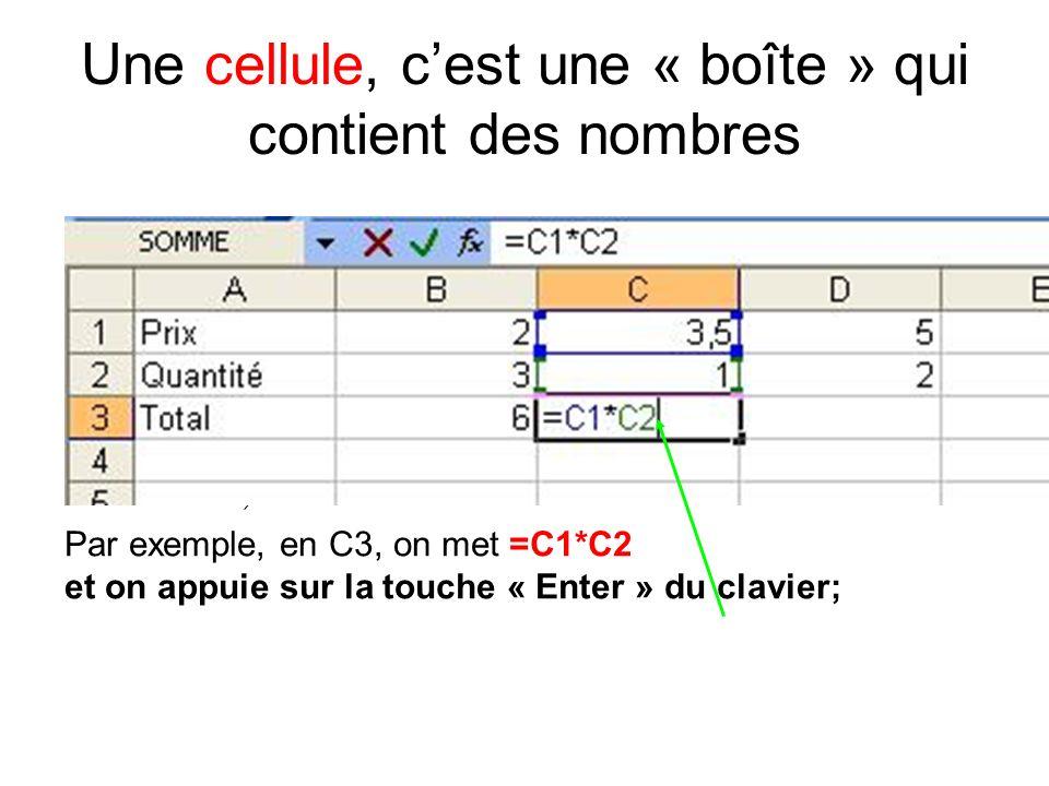 Une cellule, cest une « boîte » qui contient des nombres Par exemple, en C3, on met =C1*C2 et on appuie sur la touche « Enter » du clavier;