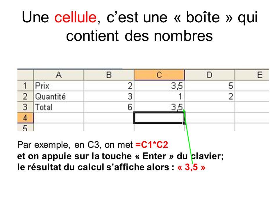 Une cellule, cest une « boîte » qui contient des nombres Par exemple, en C3, on met =C1*C2 et on appuie sur la touche « Enter » du clavier; le résultat du calcul saffiche alors : « 3,5 »