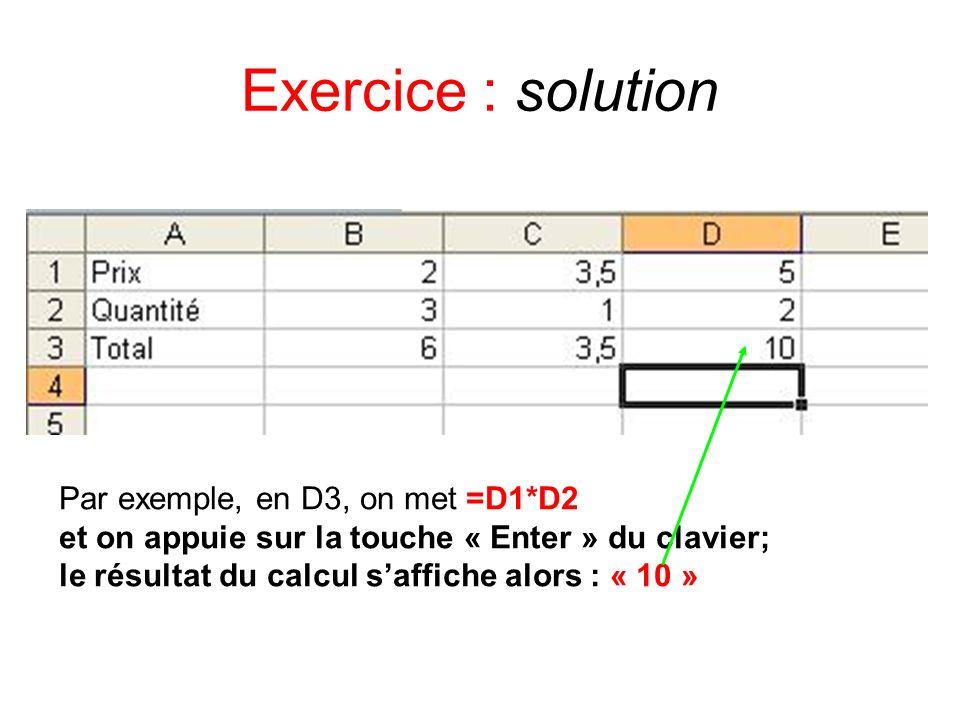 Exercice : solution Par exemple, en D3, on met =D1*D2 et on appuie sur la touche « Enter » du clavier; le résultat du calcul saffiche alors : « 10 »